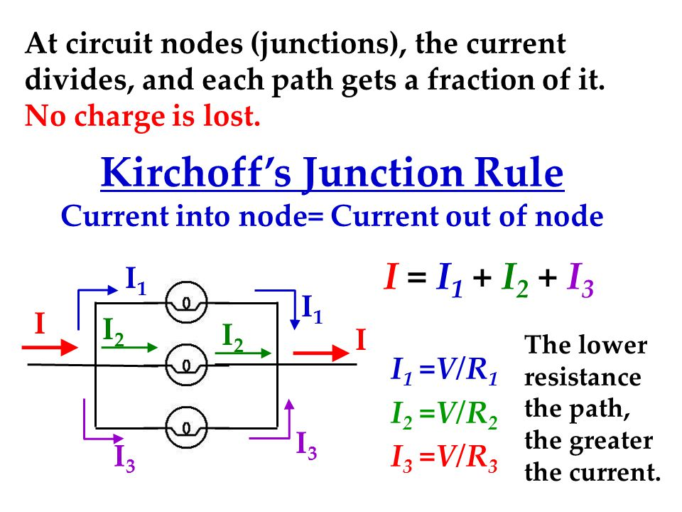 At circuit nodes (junctions), the current divides, and each path gets a fraction of it.