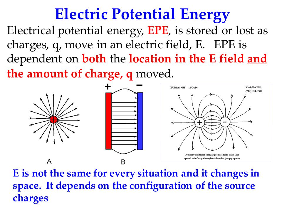 Electric Potential Energy Electrical potential energy, EPE, is stored or lost as charges, q, move in an electric field, E.