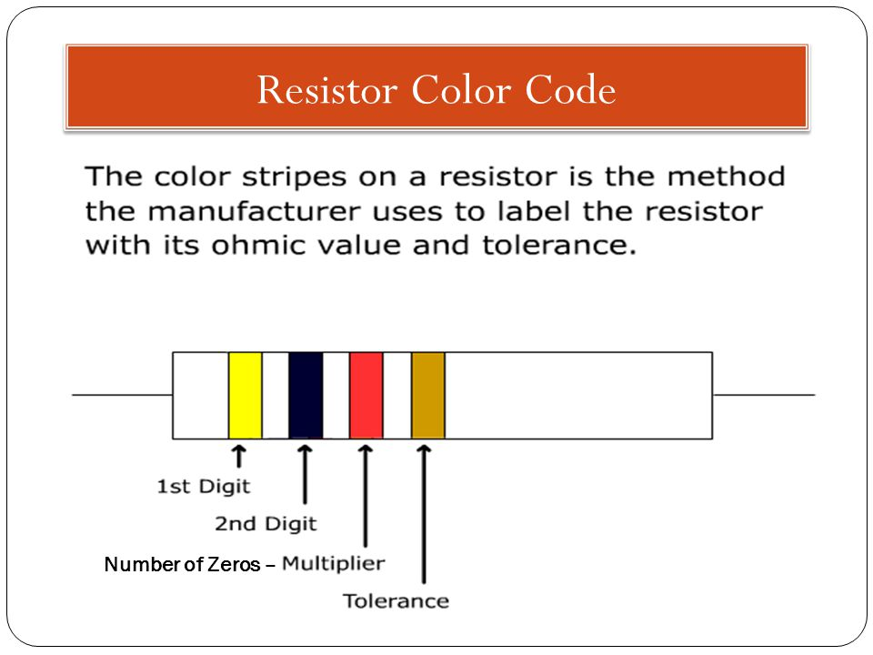 Resistor Color Code Number of Zeros –