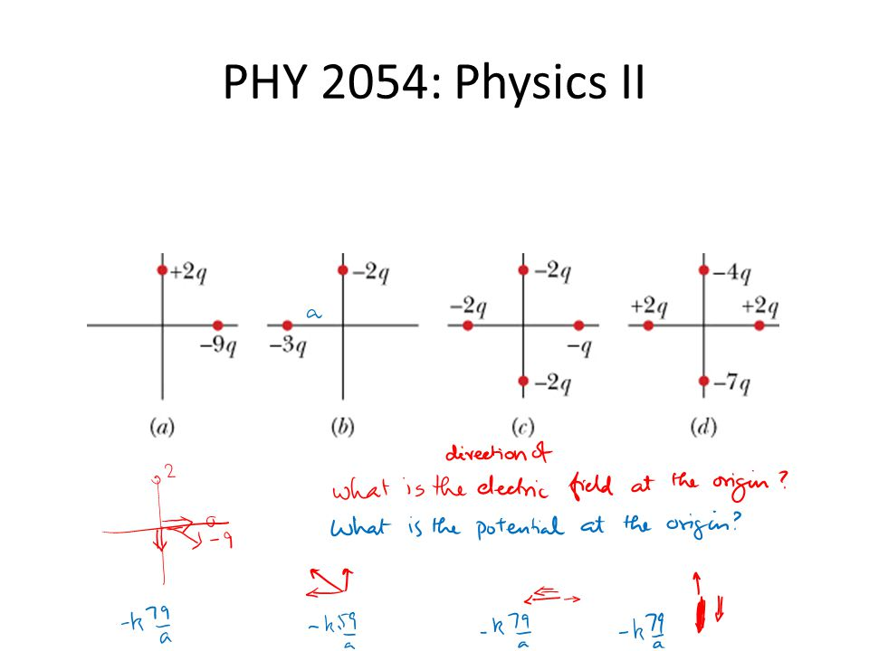 Calculate the Electric Field at P Calculate the el. potential at P