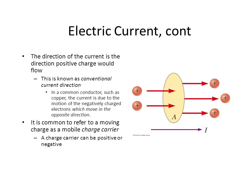 Electric Current, cont The direction of the current is the direction positive charge would flow – This is known as conventional current direction In a common conductor, such as copper, the current is due to the motion of the negatively charged electrons which move in the opposite direction.