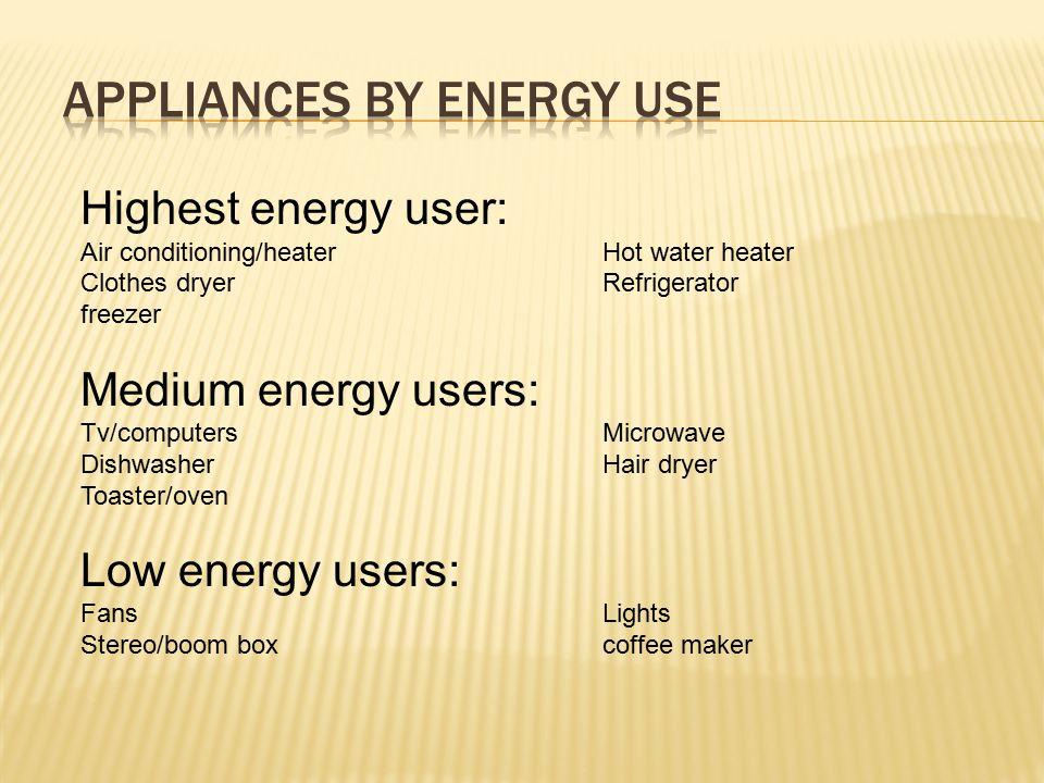 Highest energy user: Air conditioning/heaterHot water heater Clothes dryerRefrigerator freezer Medium energy users: Tv/computersMicrowave DishwasherHa