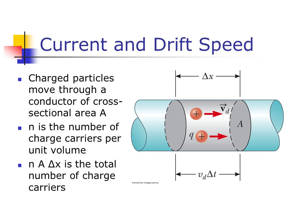 Current and Drift Speed Charged particles move through a conductor of cross- sectional area A n is the number of charge carriers per unit volume n A Δx is the total number of charge carriers