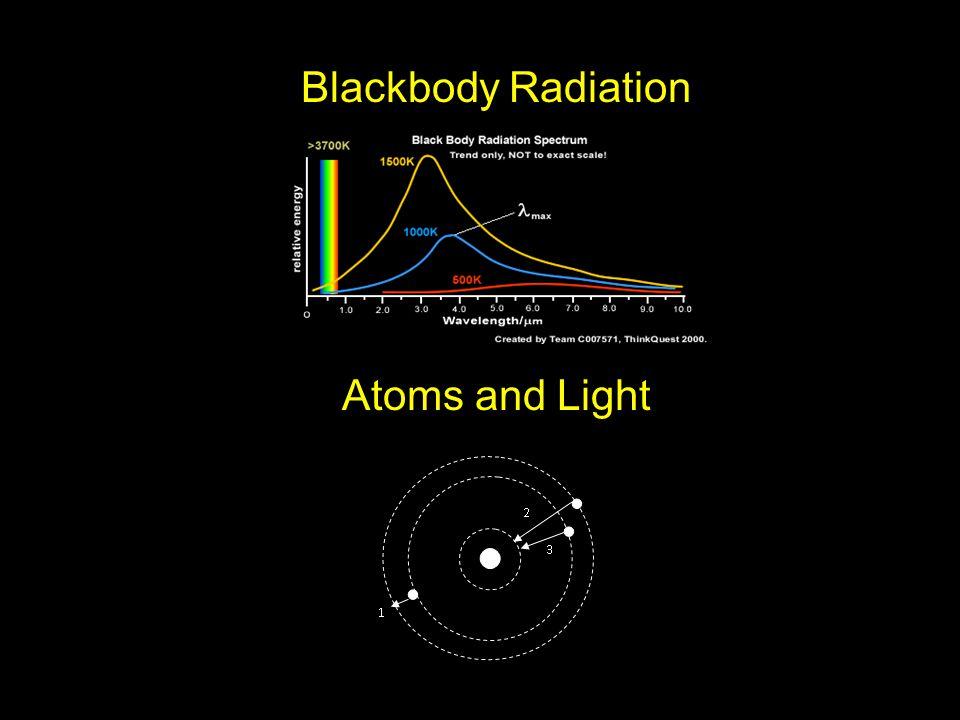 Blackbody Radiation Atoms and Light 1 3 2