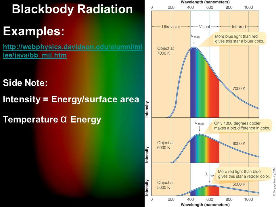 Spectra Blackbody Radiation Examples: http://webphysics.davidson.edu/alumni/mi lee/java/bb_mjl.htm Side Note: Intensity = Energy/surface area Temperature α Energy