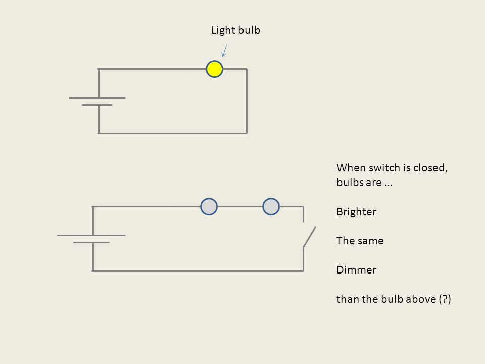 When switch is closed, the right bulb will be … Brighter The same Dimmer than the left bulb now (?)