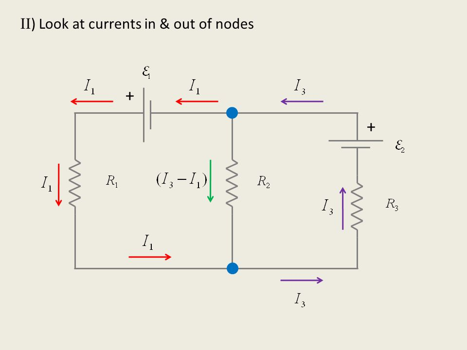 III ) Assign voltage differences (drops) + - + + + - - - + -