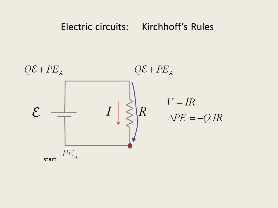 Electric circuits: Kirchhoff's Rules start