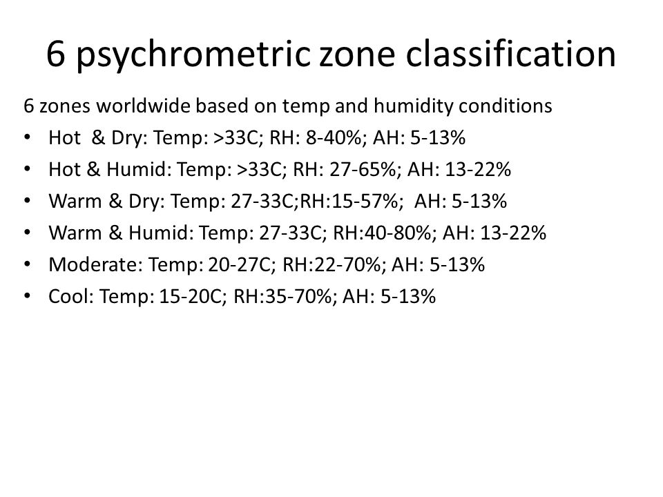 6 psychrometric zone classification 6 zones worldwide based on temp and humidity conditions Hot & Dry: Temp: >33C; RH: 8-40%; AH: 5-13% Hot & Humid: T