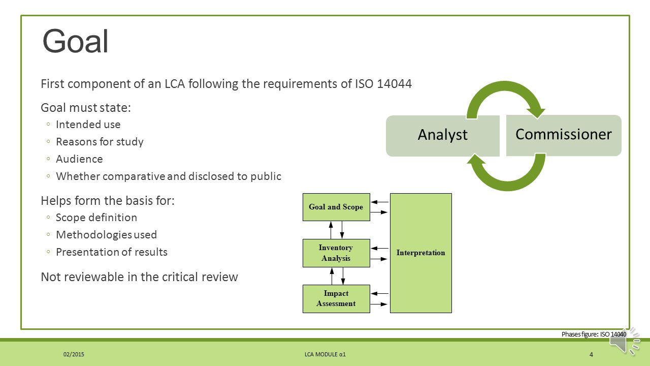 Goal, Function, and Functional Unit MODULE α 1 LCA MODULE α1 3 It is suggested to review Modules A1 and A2 prior to this module 02/2015