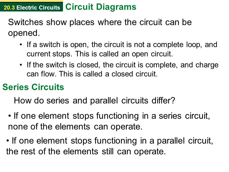 20.3 Electric Circuits Switches show places where the circuit can be opened. If a switch is open, the circuit is not a complete loop, and current stop