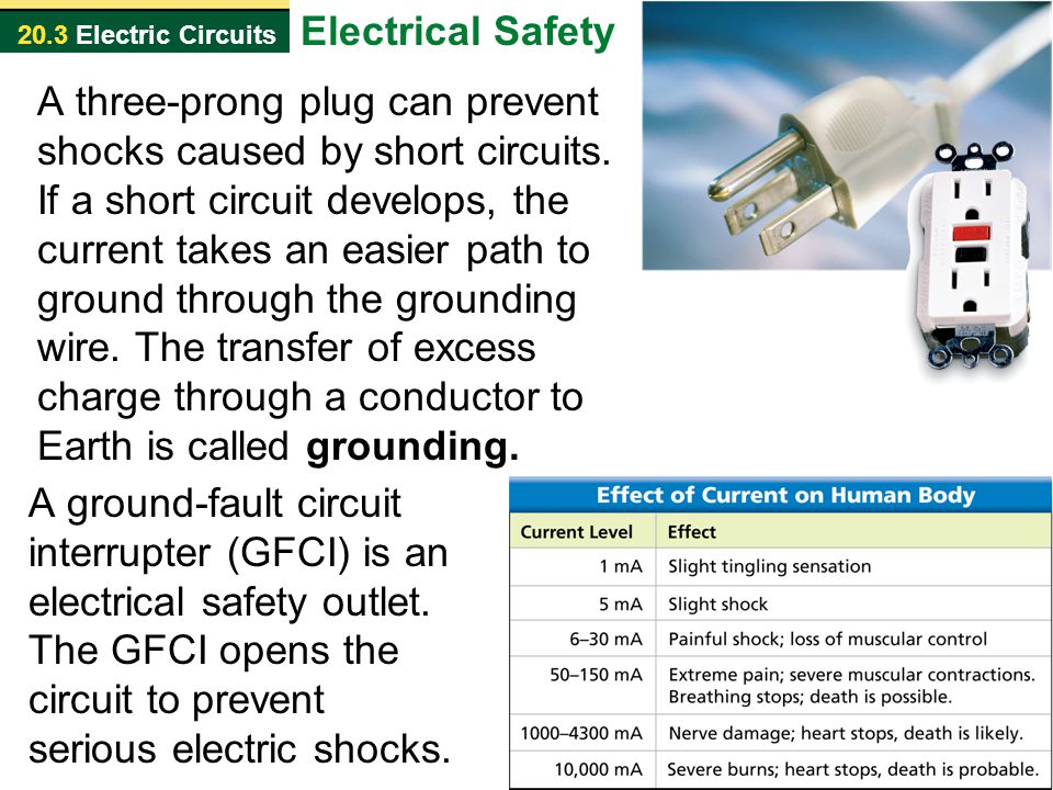 20.3 Electric Circuits A three-prong plug can prevent shocks caused by short circuits. If a short circuit develops, the current takes an easier path t