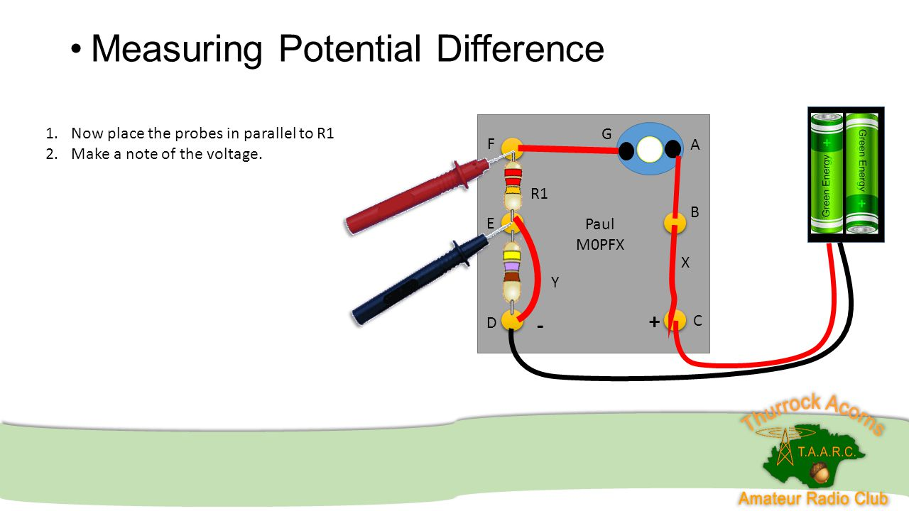 Measuring Potential Difference Paul M0PFX A B C D E F G Y X + - 1.Now place the probes in parallel to R1 2.Make a note of the voltage. R1