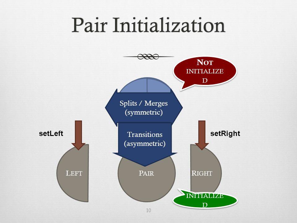 Pair InitializationPair Initialization E MPTY P AIR E MPTY L EFT E MPTY R IGHT L EFT R IGHT setLeftsetRight 10 Splits / Merges (symmetric) Transitions