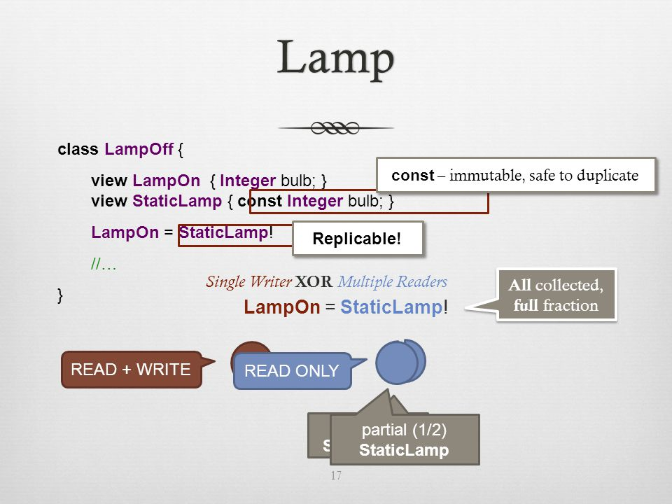 Lamp class LampOff { view LampOn { Integer bulb; } view StaticLamp { const Integer bulb; } LampOn = StaticLamp.
