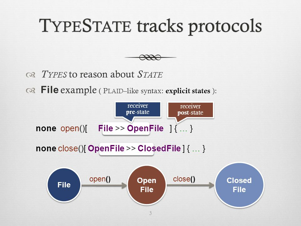open() close() T YPE S TATE tracks protocolsT YPE S TATE tracks protocols  T YPES to reason about S TATE  File example ( P LAID –like syntax: explicit states ): none open()[ File >> OpenFile ] { … } File Open File Open File Closed File Closed File none close()[ OpenFile >> ClosedFile ] { … } 3 receiver pre -state receiver pre -state receiver post -state receiver post -state