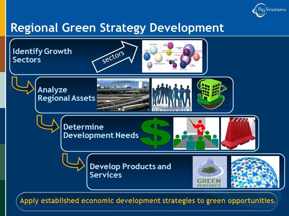 Regional Green Strategy Development Identify Growth Sectors Apply established economic development strategies to green opportunities. Analyze Regional