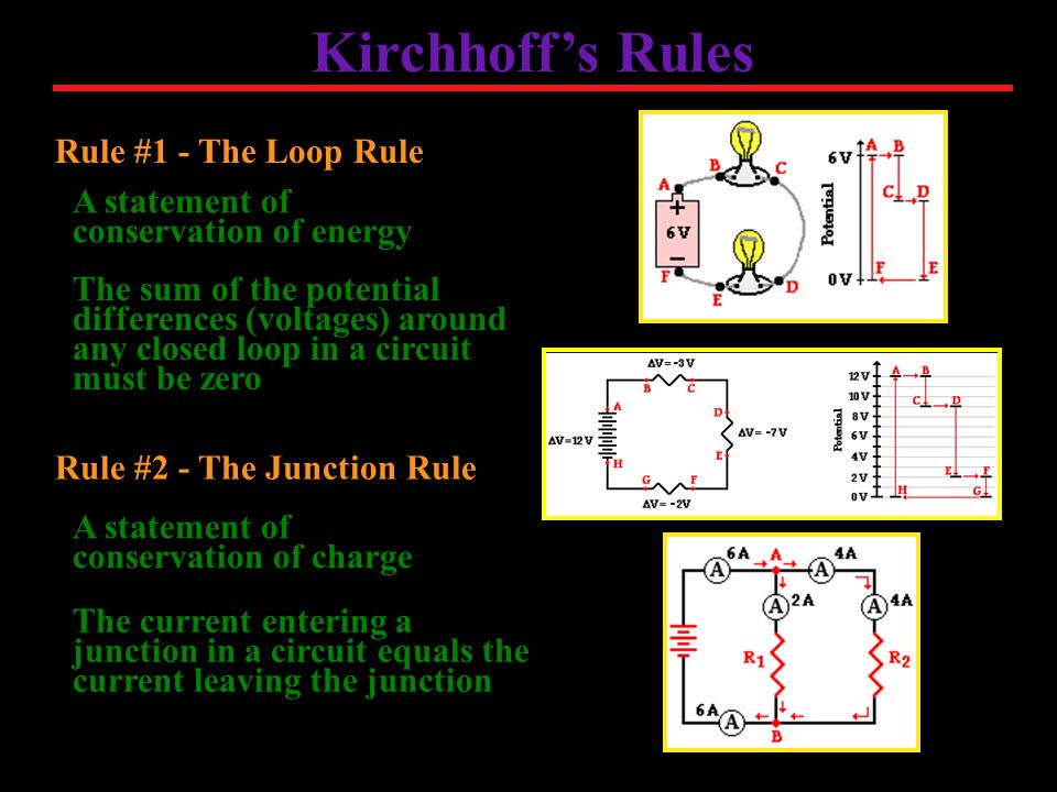 Kirchhoff's Rules Rule #1 - The Loop Rule Rule #2 - The Junction Rule The sum of the potential differences (voltages) around any closed loop in a circuit must be zero The current entering a junction in a circuit equals the current leaving the junction A statement of conservation of energy A statement of conservation of charge