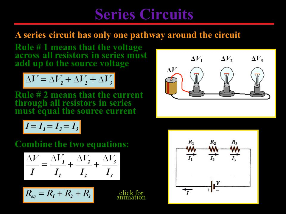 Parallel Circuits A parallel circuit has multiple pathways around the circuit Rule # 1 means that the voltage across all resistors in parallel must equal the source voltage Rule # 2 means that the current through all resistors in parallel must add up to the source current Combine the two equations: click for animation click for animation ΔVΔV ΔV1ΔV1 ΔV2ΔV2 ΔV3ΔV3