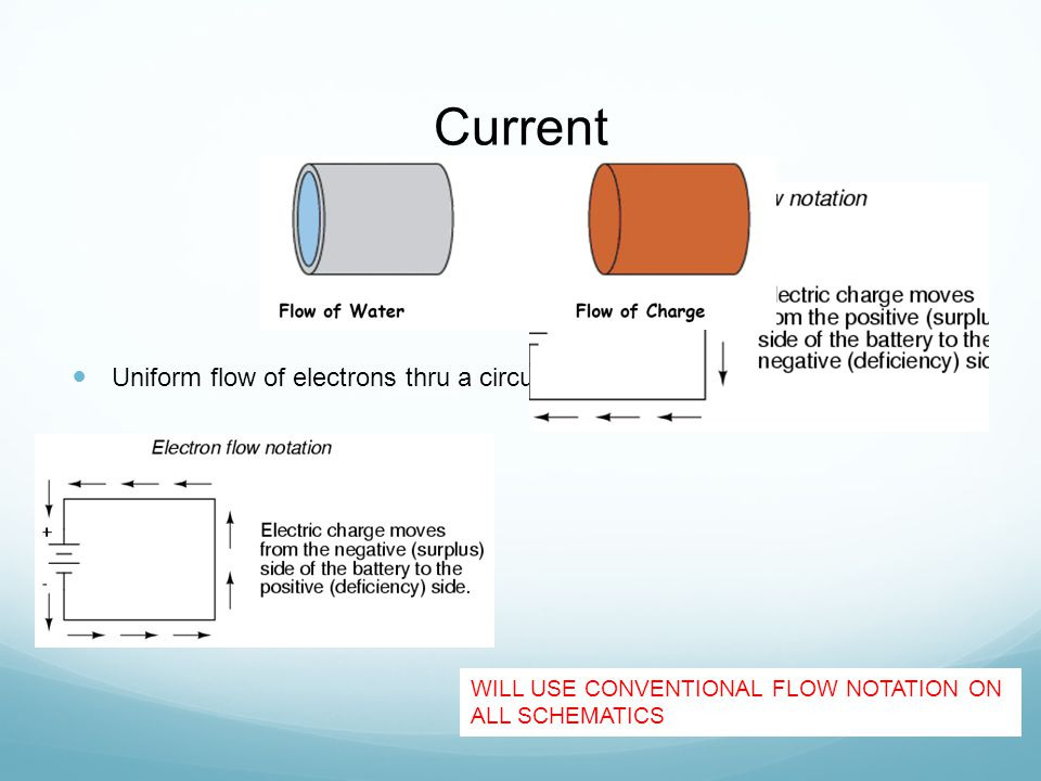 Current Uniform flow of electrons thru a circuit is called current.