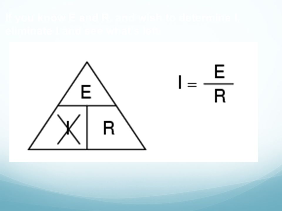If you know E and R, and wish to determine I, eliminate I and see what s left :