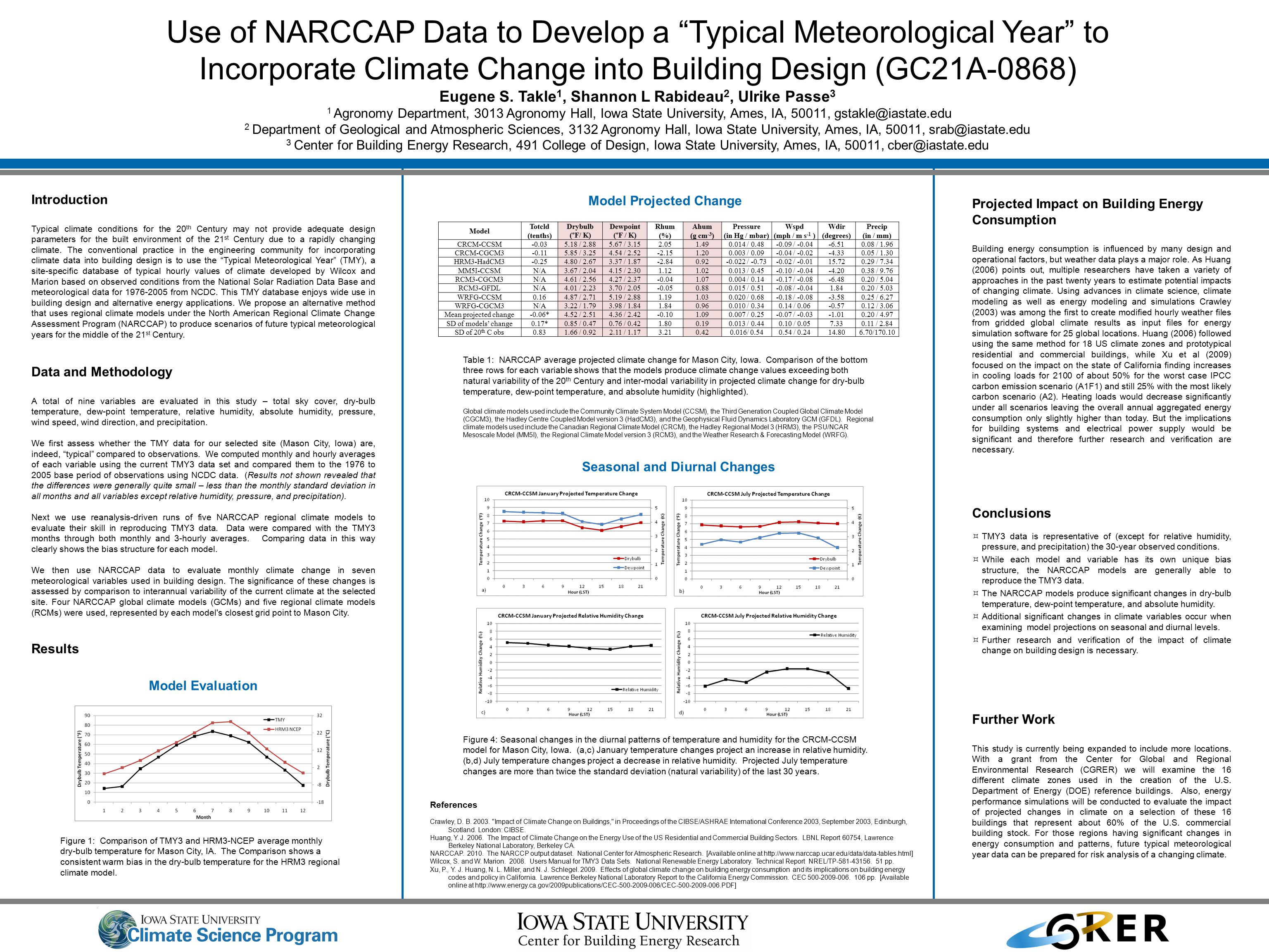 """Use of NARCCAP Data to Develop a """"Typical Meteorological Year"""" to Incorporate Climate Change into Building Design (GC21A-0868) Eugene S. Takle 1, Shan"""