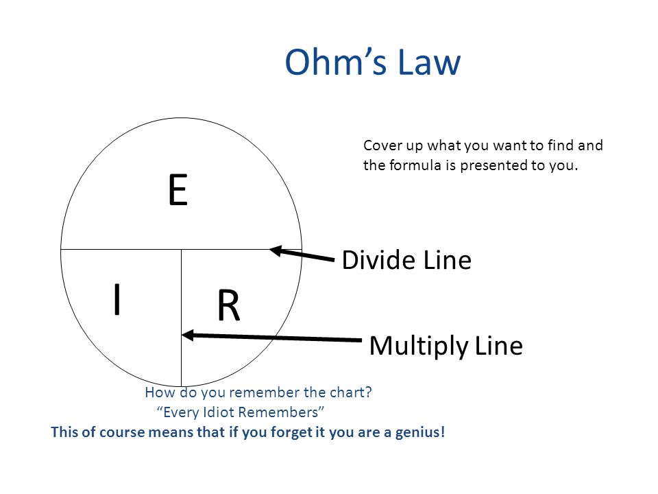 """Ohm's Law E I R Divide Line Multiply Line Cover up what you want to find and the formula is presented to you. How do you remember the chart? """"Every Id"""