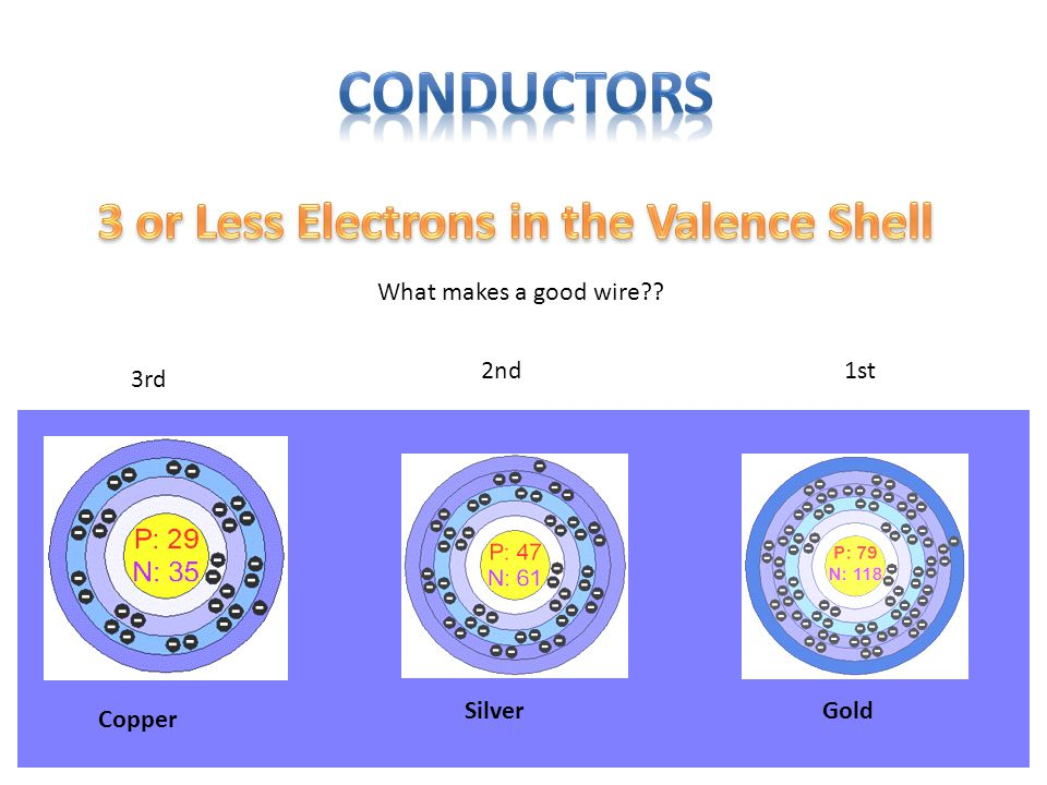 Copper SilverGold What makes a good wire?? 3rd 2nd1st