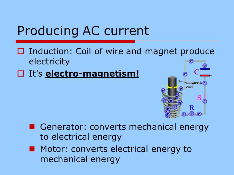 Producing AC current IInduction: Coil of wire and magnet produce electricity IIt's electro-magnetism.