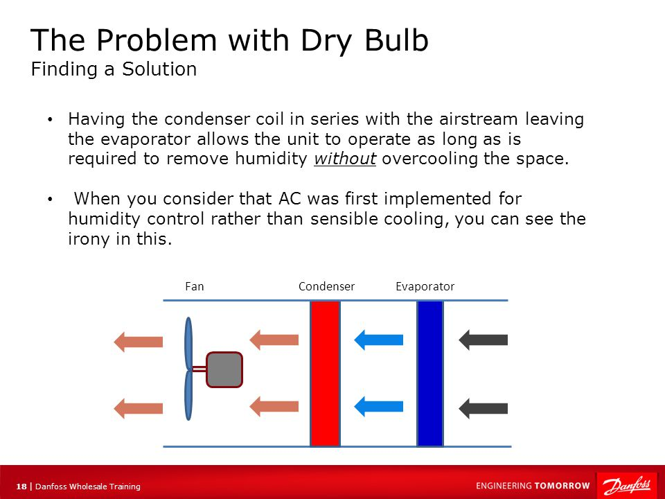 18 | Danfoss Wholesale Training The Problem with Dry Bulb Finding a Solution Having the condenser coil in series with the airstream leaving the evapor