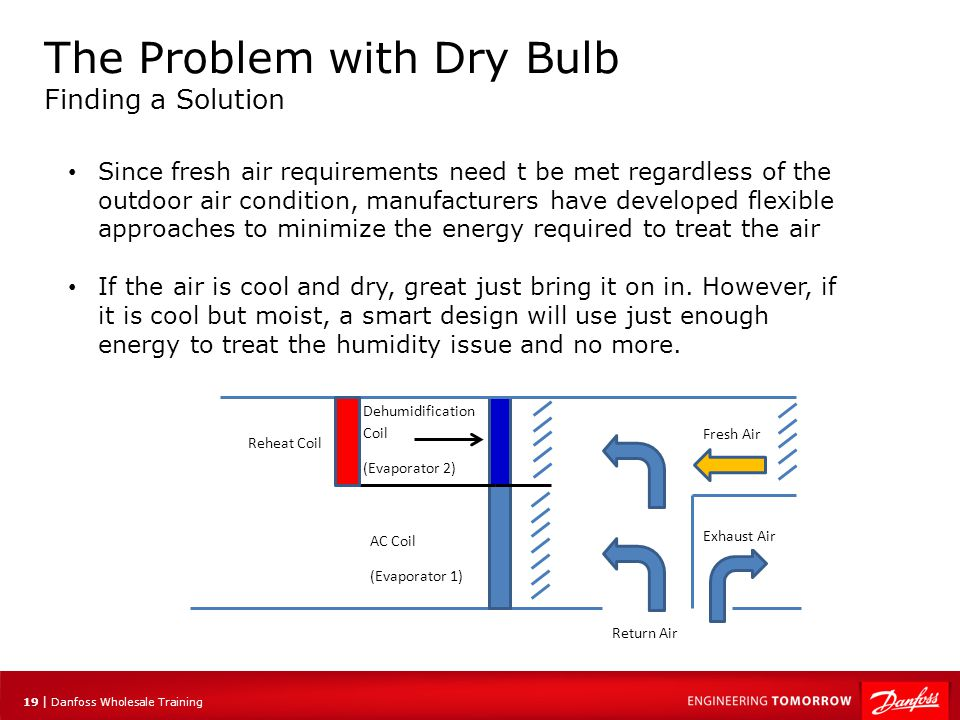 19 | Danfoss Wholesale Training The Problem with Dry Bulb Finding a Solution Since fresh air requirements need t be met regardless of the outdoor air