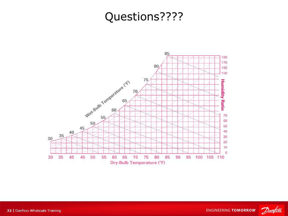 32 | Danfoss Wholesale Training Questions????