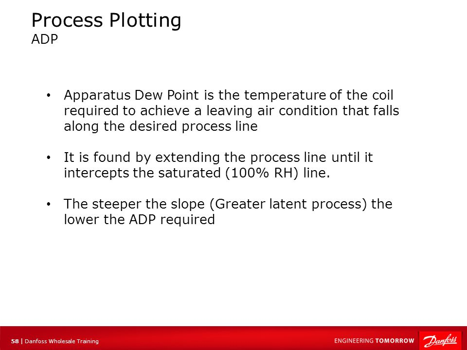 58 | Danfoss Wholesale Training Process Plotting ADP Apparatus Dew Point is the temperature of the coil required to achieve a leaving air condition th
