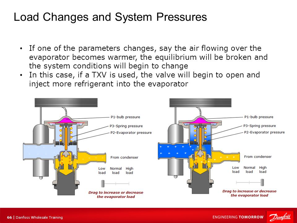 66 | Danfoss Wholesale Training Load Changes and System Pressures If one of the parameters changes, say the air flowing over the evaporator becomes wa