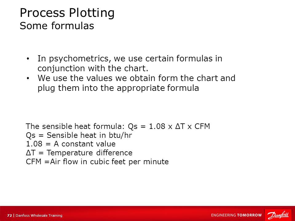 72 | Danfoss Wholesale Training Process Plotting Some formulas The sensible heat formula: Qs = 1.08 x ΔT x CFM Qs = Sensible heat in btu/hr 1.08 = A c