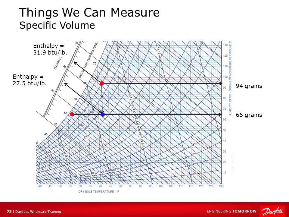 75 | Danfoss Wholesale Training Enthalpy = 27.5 btu/lb. Things We Can Measure Specific Volume 94 grains Enthalpy = 31.9 btu/lb. 66 grains
