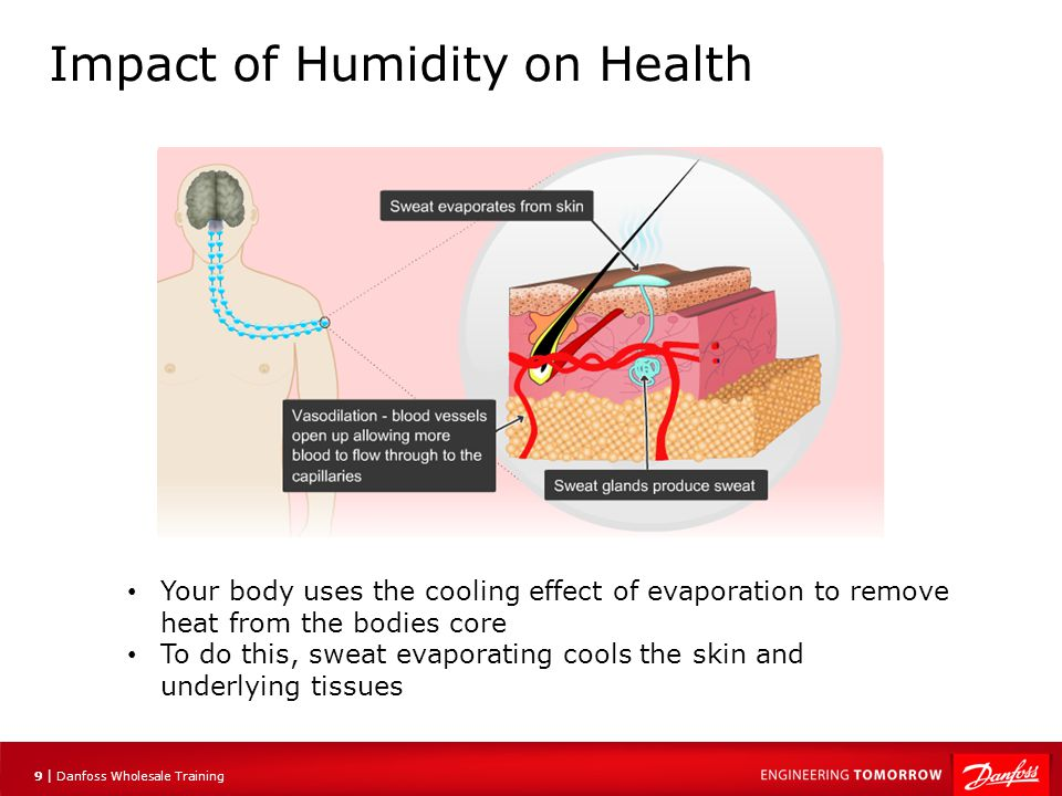 9 |9 | Danfoss Wholesale Training Impact of Humidity on Health Your body uses the cooling effect of evaporation to remove heat from the bodies core To
