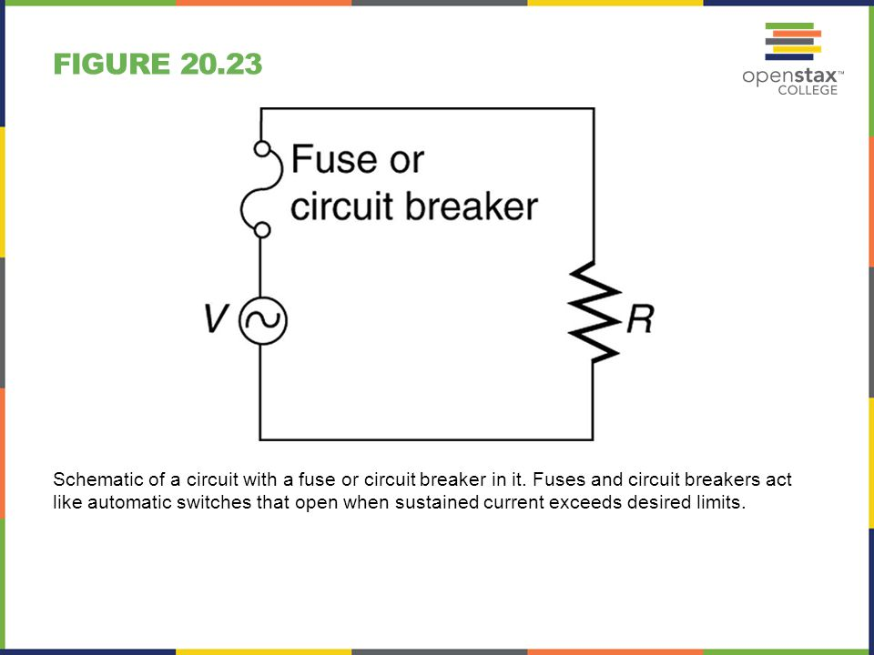 FIGURE 20.23 Schematic of a circuit with a fuse or circuit breaker in it. Fuses and circuit breakers act like automatic switches that open when sustai