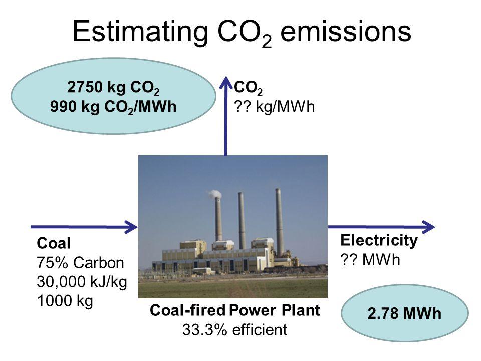 Estimating CO 2 emissions Coal 75% Carbon 30,000 kJ/kg 1000 kg CO 2 .