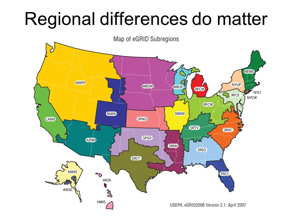 Regional differences do matter