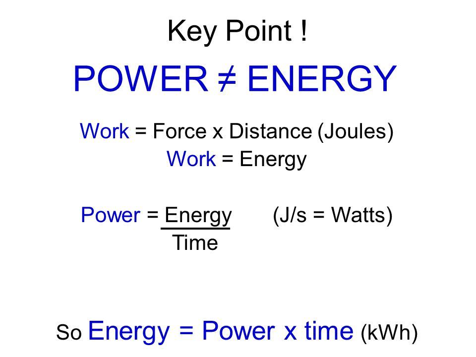 Key Point .