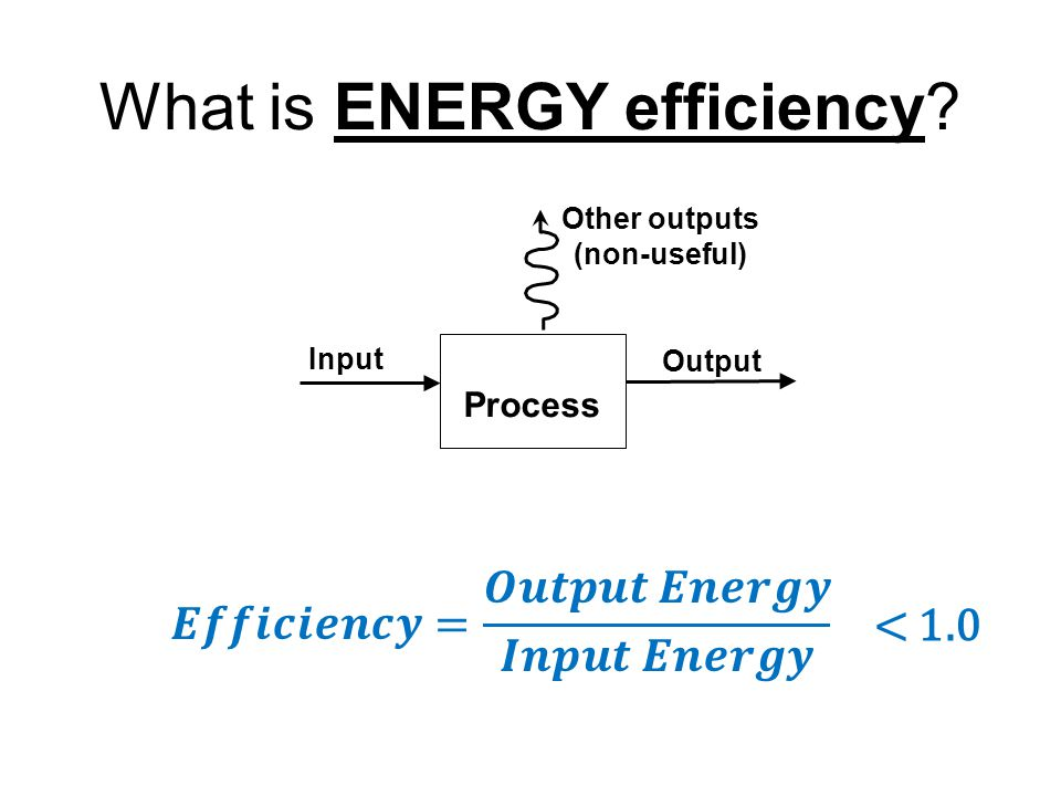 What is ENERGY efficiency Process Output Input Other outputs (non-useful) < 1.0
