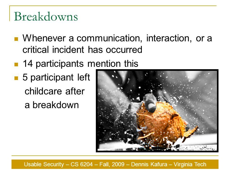 Usable Security – CS 6204 – Fall, 2009 – Dennis Kafura – Virginia Tech Breakdowns Whenever a communication, interaction, or a critical incident has oc