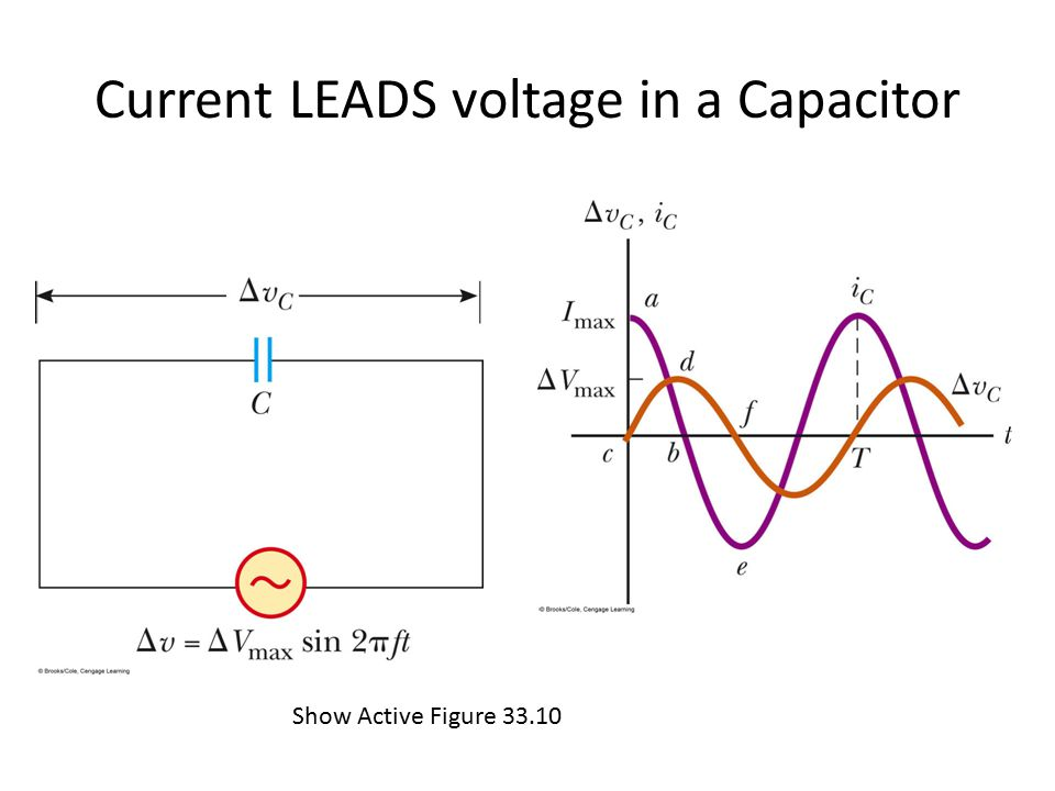 Current LEADS voltage in a Capacitor Show Active Figure 33.10