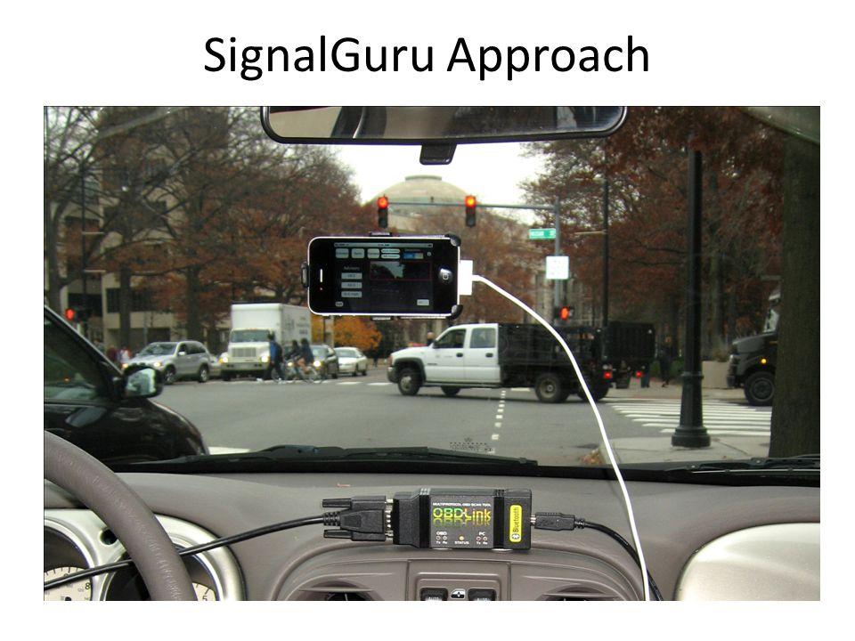 SignalGuru Approach