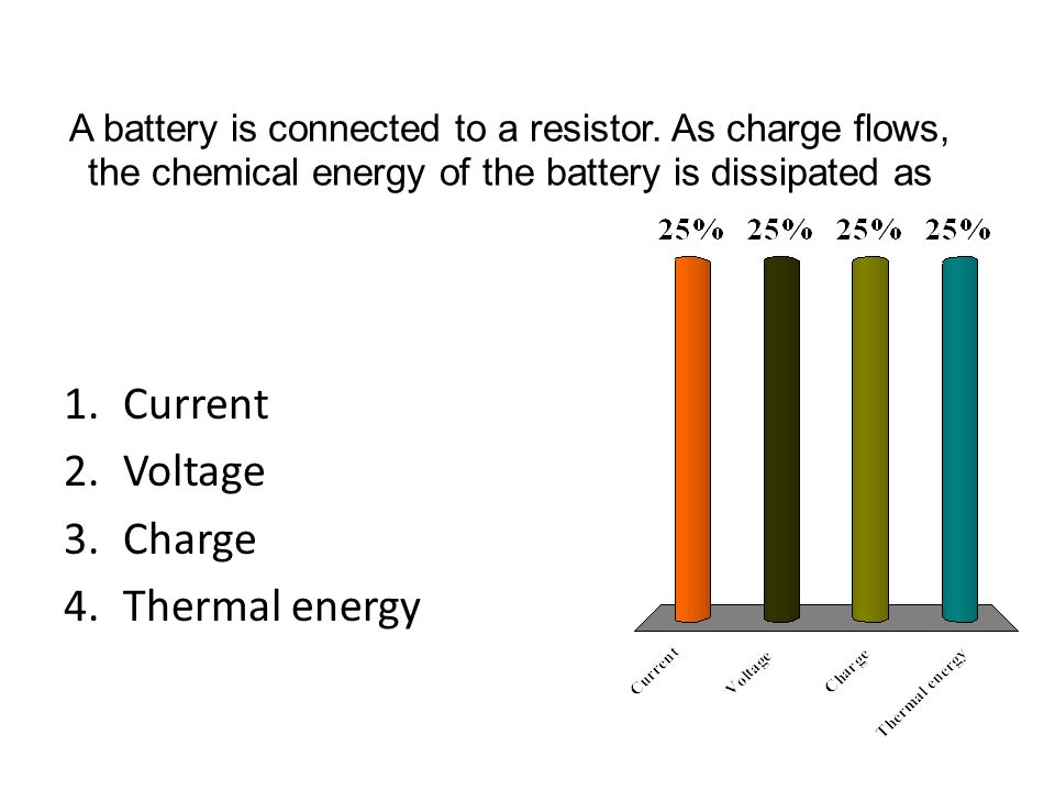 A battery is connected to a resistor.