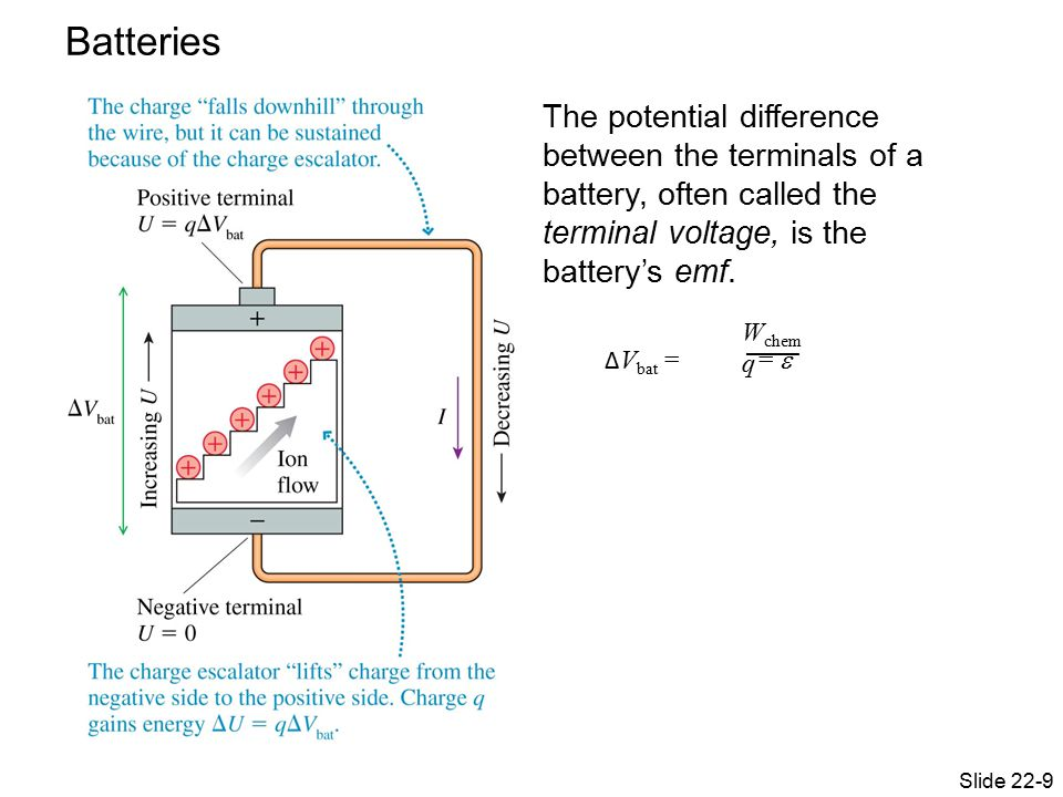 Batteries The potential difference between the terminals of a battery, often called the terminal voltage, is the battery's emf.