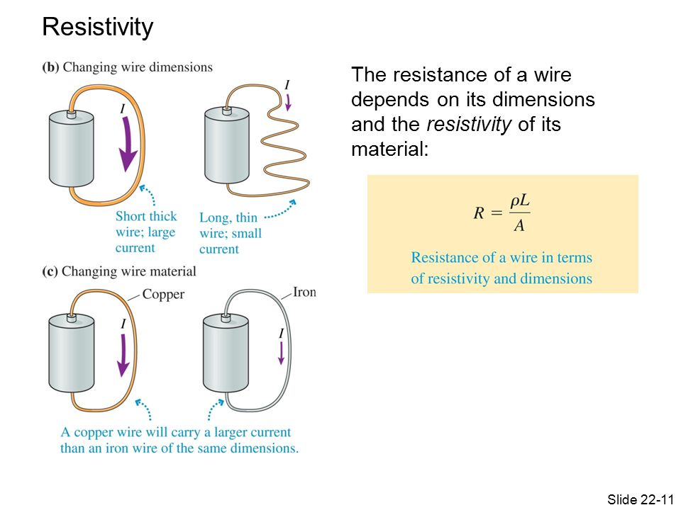 Resistivity The resistance of a wire depends on its dimensions and the resistivity of its material: Slide 22-11