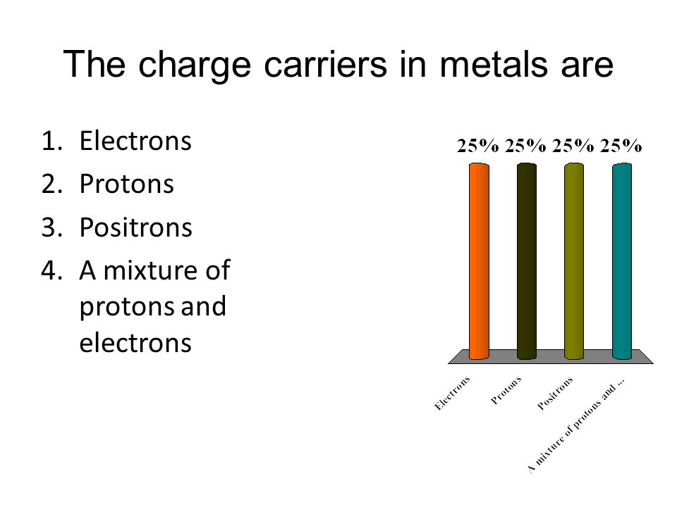 The charge carriers in metals are 1.Electrons 2.Protons 3.Positrons 4.A mixture of protons and electrons