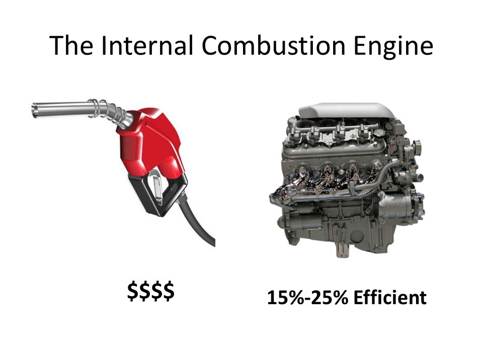 The Internal Combustion Engine $$$$ 15%-25% Efficient